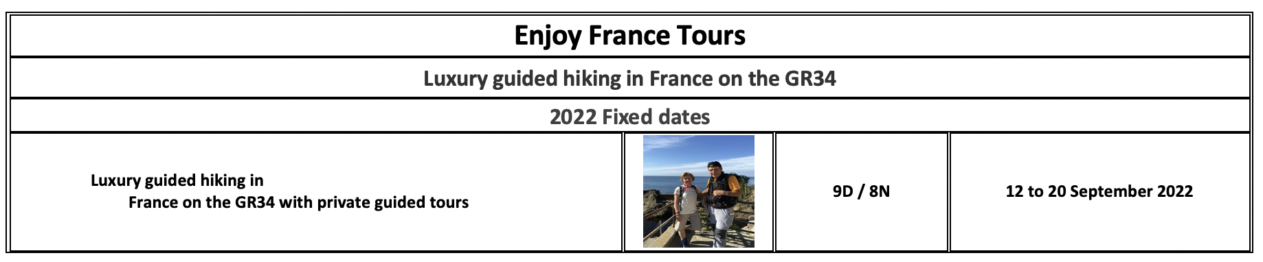 Enjoy France Tours 2022 Luxury Hiking